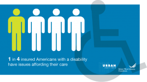 Disability-Stat_Updated