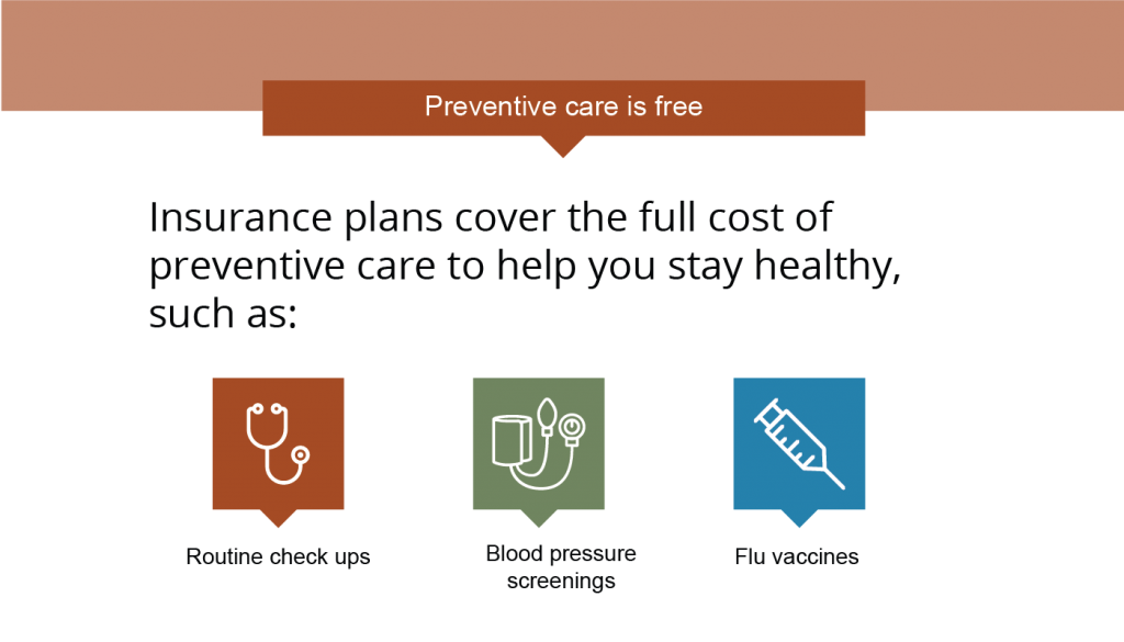 Graphic showing insurance covers full cost of preventive care