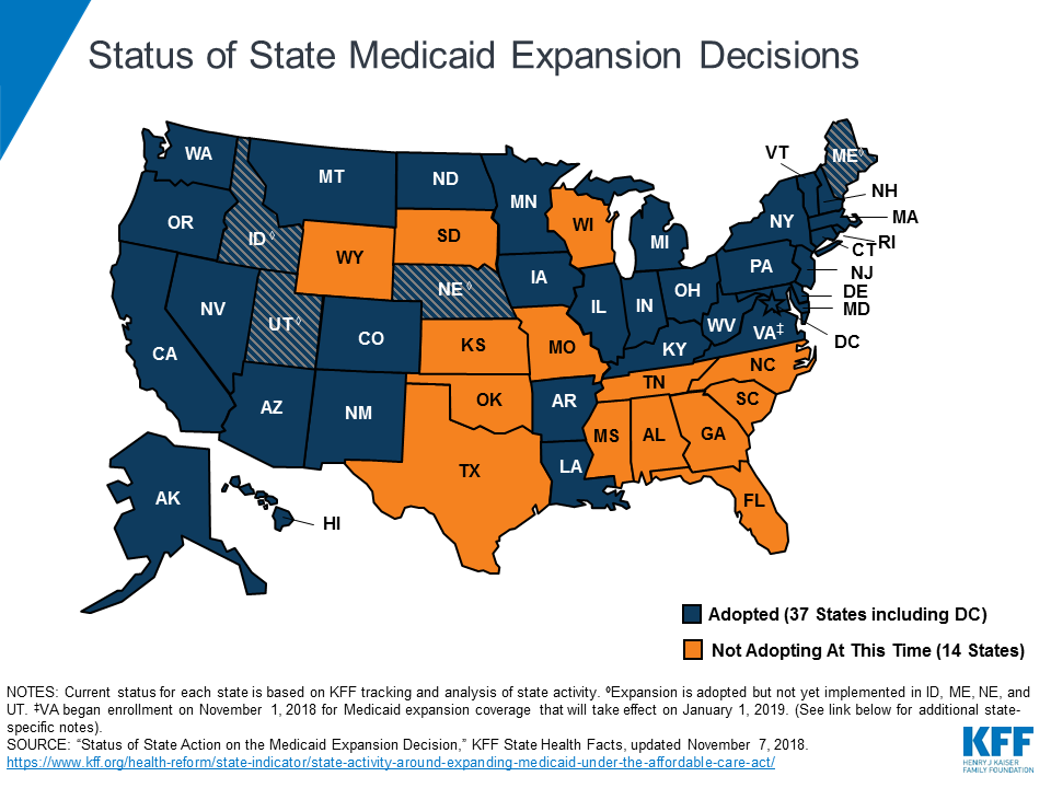 US map showing that 36 states + DC have adopted the Medicaid expansion