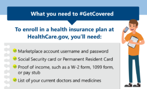 Graphic image of what you need to get covered which includes bullet points found in blog post.